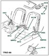 Seat Assembly C2